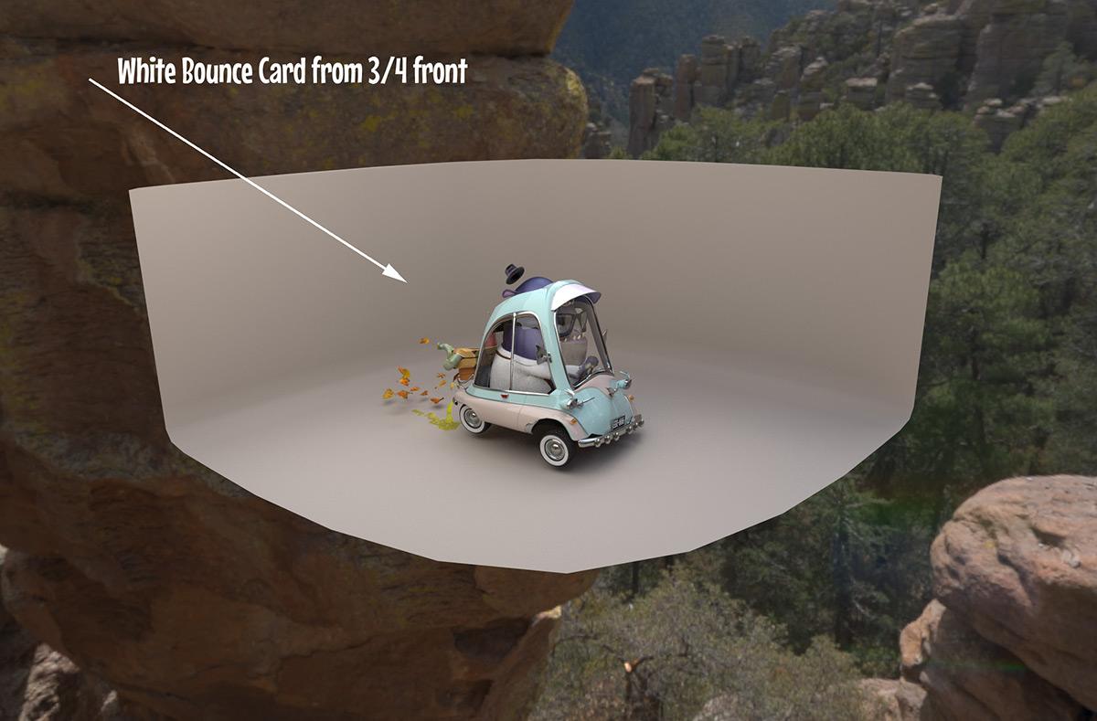 設定のワイドビュー。図ではエリアライトとHDRをそれぞれ1つだけ使用<br> (斜めから車を照らす白のバウンスカード)