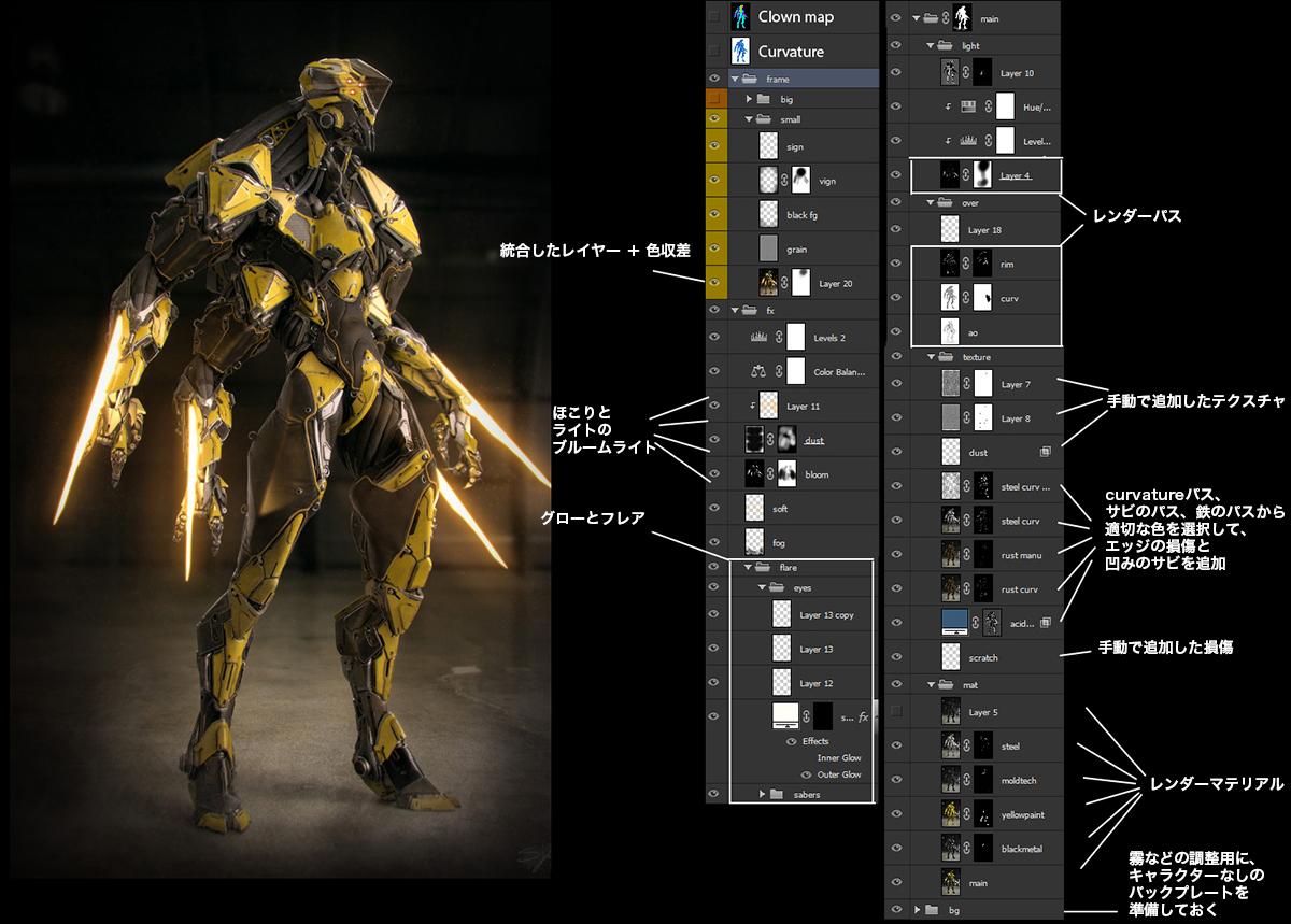 図06a:Photoshop のレイヤー構成